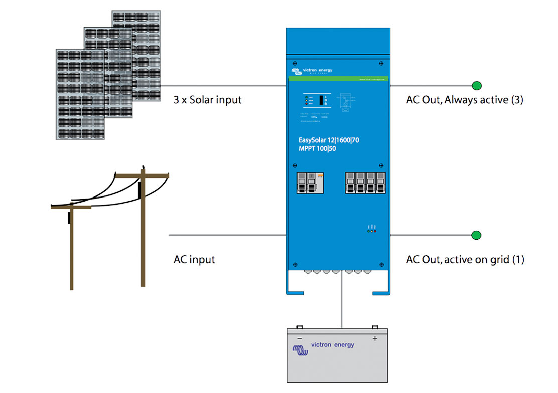 EasySolar--The-all-in-one-solar-power-solution.jpg