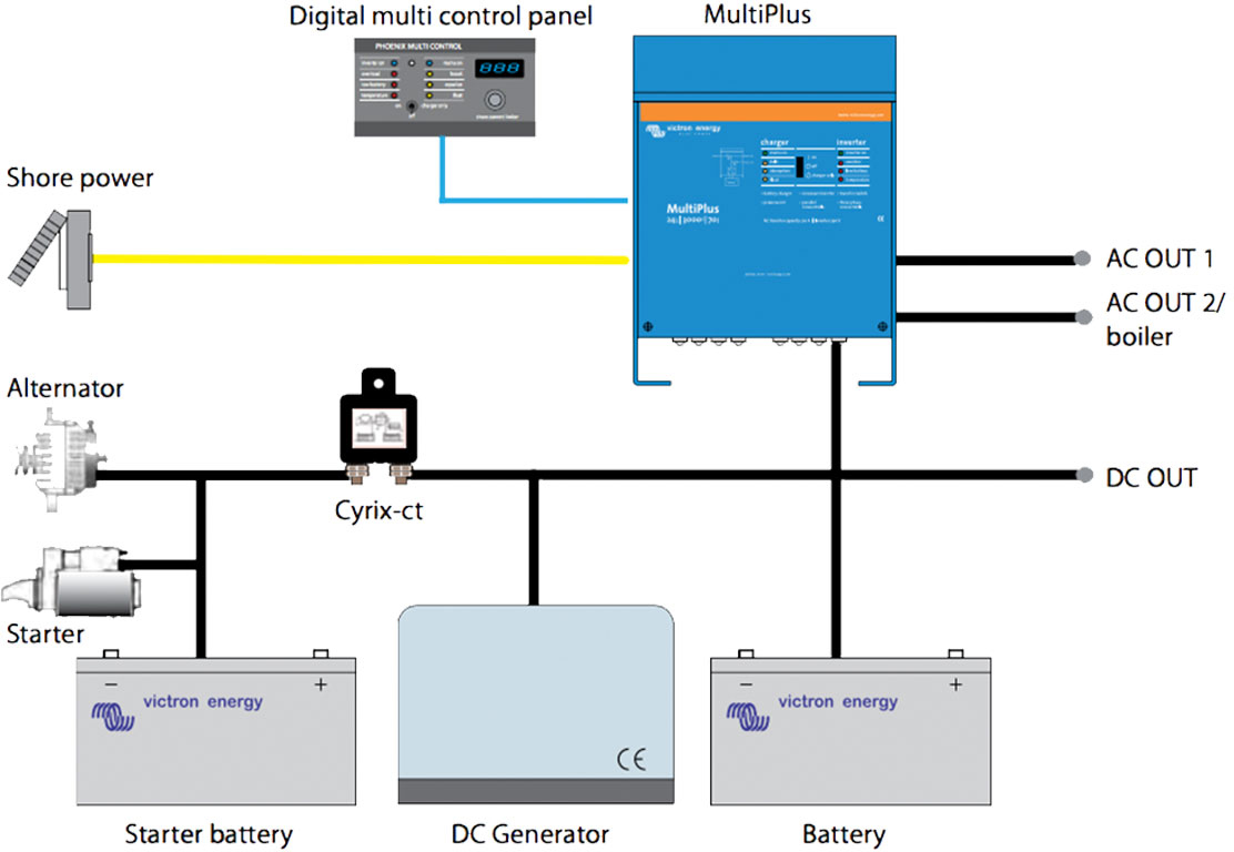 Victron Cyrix Ct Wiring Diagram Diagrams Shorting Block Energy Marine And Off Grid Solutions