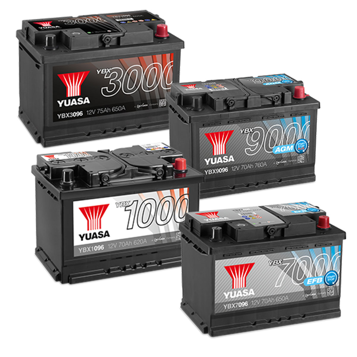 yuasa-automotive-batteries.jpg